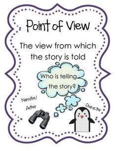 These are three point of view posters explaining what point of view is, along with first and third point of view.    Visit my store for more great products! http://www.teacherspayteachers.com/Store/The-Idea-Gal