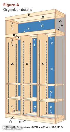 Handyman Tutorial: Figure A: Organizer Details