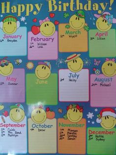 Birthday Charts For School Kindergarten Chart Classroom Bulletin