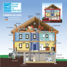 Find This Pin And More On Energy Efficiency
