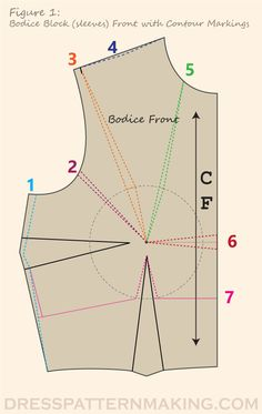 2 affects armhole, 3 is above bust, 5 is neckline, 6 is underbust dart [fold these out of pattern] before cutting Pattern Drafting Tutorials, Sewing Tutorials, Dress Tutorials, Dress Sewing Patterns, Clothing Patterns, Skirt Patterns, Coat Patterns, Blouse Patterns, Techniques Couture