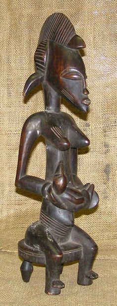 African Statues - Senufo Statue 7 - Partial Right - Click to return to the top of the page.
