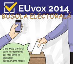 Busola electorală. Află ce partid din Europa ți se potrivește!