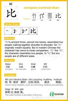 "Hanbridge Mandarin Study Card--Chinese character ""比"", the common phrase is ""比如""…"