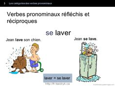 Catégories des verbes pronominaux grammaire française