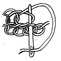 directions for Coptic (Tarim) stitch, button hole stitch and the Danish (O/UO)