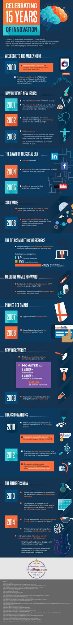 12 best Medical Sales Jobs with Advance Recruitment images on - podiatric medicine resume example