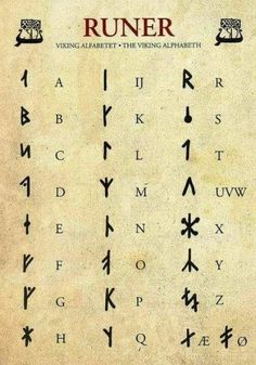 Runes – Viking Alphabet by yvonne – Norse Mythology-Vikings-TattooYou can find Norse mythology and more on our website.Runes – Viking Alphabet by yvonne – Norse Myt. Alphabet Code, Alphabet Symbols, Viking Runes Alphabet, Sign Language Alphabet, Nordic Alphabet, Braille Alphabet, Alfabeto Viking, Different Alphabets, Book Of Shadows