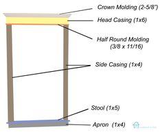 parts of window - trim