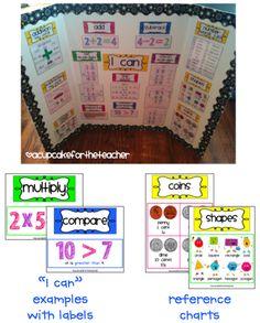 A Cupcake for the Teacher: Math Centre