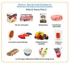 Low blood sugar in teens