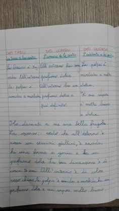 La descrizione parte seconda: Descrivere oggetti naturali e artificiali - quarta-italiano-ottobre - Maestra Anita Bullet Journal, Education, Pink, Art, Onderwijs, Learning
