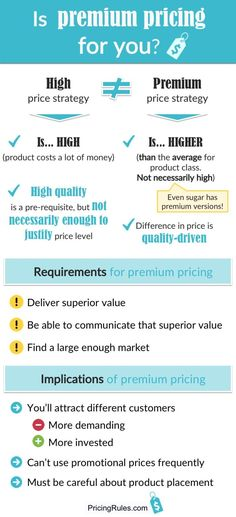 A premium price and a high one aren't necessarily the same. So, what is a premium price strategy? What are its benefits, and the hurdles to its implementation? And most importantly, is it a good fit for your products and services? Business Entrepreneur, Business Marketing, Business Tips, Price Strategy, Give Me My Money, Cleaning Business, Work From Home Moms, Blogging For Beginners, Starting A Business