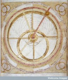 xv century exploration essay Concepts 1 economy and society - exploration  the origin of modern states at the beginning of the16th century,  essentially the xvi century renaissance.