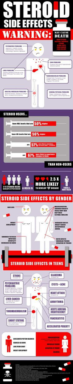 a closer look at steroids and their effects on the human body All of the unwanted steroid side effectsthis downloadable a closer look at the amazing the pictures of their shocking body.
