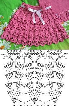 Crochet Patterns Skirt Children skirt with crochet ruffles. The schemes for children to weave fa … Baby Knitting Patterns Skirt I& doing Discover thousands of images about Crochet Layered Shell Stitch Skirt Free Pattern [Video]- Crochet Girls Skirt Free Crochet Skirt Pattern, Crochet Ruffle, Crochet Skirts, Baby Girl Crochet, Crochet Baby Clothes, Crochet Diagram, Crochet Stitches Patterns, Crochet Chart, Baby Knitting Patterns