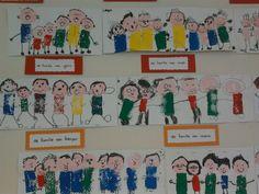 Mijn familie en ik! Reggio Emilia, Family Theme, Family Day, Preschool Family, Diy And Crafts, Crafts For Kids, I Love School, Family Units, Step Kids