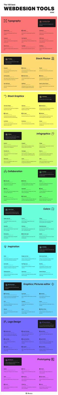 Les webdesigners vont adorer : infographie 100 meilleures ressources en ligne pour les créatifs.