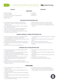 How to write a formal letter in english esl pinterest formal formal and informal email phrases starting with greetings finishing with closing phrases m4hsunfo