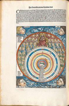 diagram of the celestial spheres