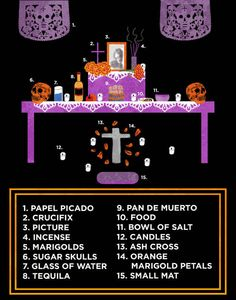 Here's a helpful cheat sheet so you can make sure you have everything you need in the altar. This Is How You Make A Día De Muertos Altar Day Of The Dead Diy, Day Of The Dead Party, Holidays Halloween, Halloween Decorations, Halloween Party, Halloween Ideas, Altar Decorations, Halloween Stuff, Halloween Costumes