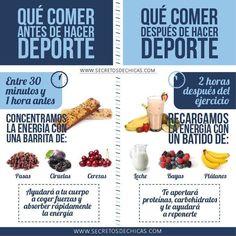 ¿Qué puedes comer antes y después de hacer deporte? ¡Toma nota! #saludable #estudiantes #umayor