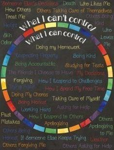 Adolescent Counseling Tool: What Are Things I Can & Can't Control: www.teachersp… Adolescent Counseling Tool: What Are Things I Can Coping Skills, Social Skills, Life Skills, Education Positive, Education College, Physical Education, Health Education, School Social Work, Social Emotional Learning