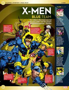 Uncanny X-Men: X-Men Lineups: 90s (Blue/Gold)