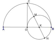 - very nice stuff - share it -Golden Ratio With Two Unequal Circles And a Line Fibonacci Sequence Math, Fibonacci Spiral, Maths In Nature, Fractals In Nature, Divine Proportion, Geometric Construction, Golden Ratio, Basic Math, Crop Circles