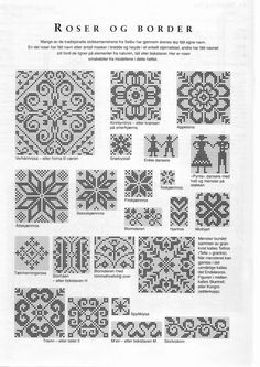 Filet crochet lace or knitting charts Fair Isle Knitting Patterns, Fair Isle Pattern, Knitting Charts, Knitting Stitches, Filet Crochet, Crochet Chart, Crochet Patterns, Crochet Lace, Fair Isle Chart