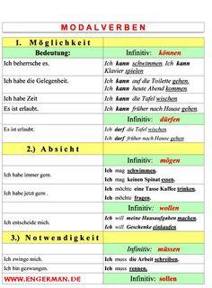 676 best arbeitsblatt images on Pinterest | German grammar, German ...