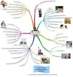 Difficultés des enfants TDA/H à l'école via www.tdah.be