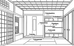 Resultado de imagen de blueprint of a traditional japanese house quick tip of japanese traditional home decor did you know that all of them has malvernweather Image collections