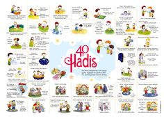 Islamic Studies, Islamic Art, Islamic Quotes, Islam For Kids, Alphabet For Kids, Islam Muslim, Air Pollution, Quran Quotes, English Vocabulary