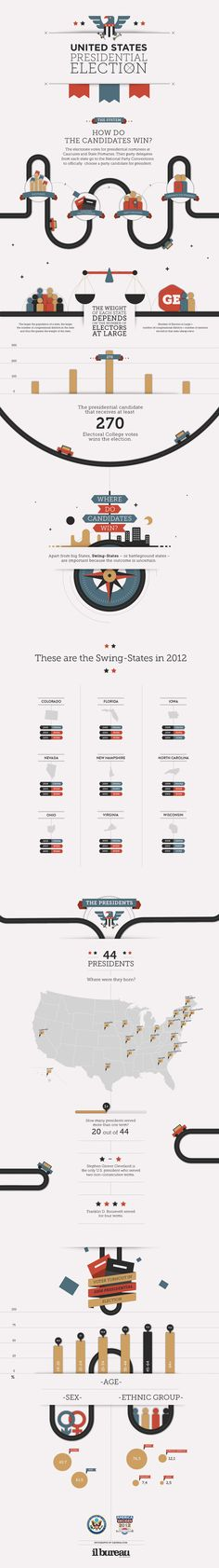 il Bureau - Presidential Election - infographic more on http://html5themes.org