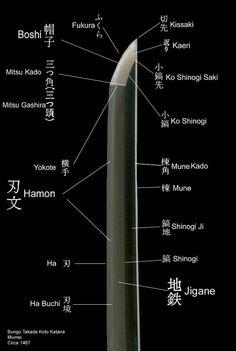 General terms used to study Katana. We have an attacking thumb drive fist called Boshi ken in Bujinkan. Katana Swords, Samurai Swords, Knives And Swords, Japanese Blades, Japanese Sword, Samurai Art, Samurai Warrior, Kendo, Bushido