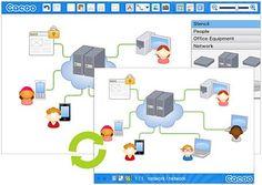 Cacoo ist ein Online Diagramm Editor mit Kollaborationsfunktion. Diagramme lassen sich von mehreren Personen gleichzeitig und in Real-Time bearbeiten.