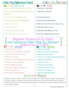 10 Homeschool Field Trip Ideas by Season Plus More Reference Chart for your Homeschool Planner #7stephomeschoolplanner