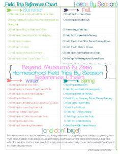 10 Homeschool Field Trip Ideas by Season Plus More Reference Chart for your Homeschool Planner #7stephomeschoolplanner
