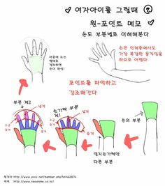 Drawing Hands, Drawing Tips, Drawing Sketches, Drawings, Art Tutorials, How To Draw Hands, Coloring, Advice, Poses