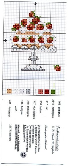 LIEBEVOLLE KREUZSTICHENTWÜRFE (LKE) LKE M-202-07    B-105-07 Erdbeermustertuch