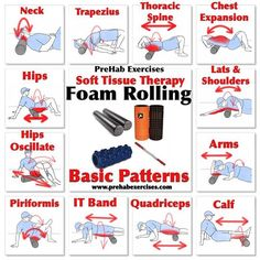 [Soft Tissue Therapy] Improve Mobility and Recover faster in between workout with Soft Tissue Therapy!  Foam Rolling is a simple and affect way to help roll out knots and adhesions in your Soft Tissue that will restrict your movement and lead to Compensation in your movement if you don't address them.  Practice Soft Tissue Therapy between workouts and improve both Mobility and Recovery! #prehabexercises #softtissuetherapy #recoverfaster #mobility #keepgettingbetter