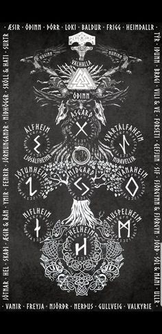 Norse Mythology-Vikings-Tattoo : (notitle) You can find Mythology and more on our website. Norse Mythology Tattoo, Norse Tattoo, Viking Tattoos, Armor Tattoo, Warrior Tattoos, Wiccan Tattoos, Inca Tattoo, Samoan Tattoo, Polynesian Tattoos