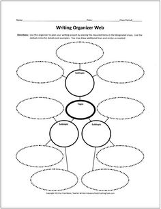 These free graphic organizers include webs for preparing to write, flow charts for sequencing, persuasive and expository essay maps, customizable organizers . Writing Strategies, Writing Resources, Writing Activities, Writing Websites, Classroom Resources, Writing Ideas, Teacher Resources, Expository Writing, Teaching Writing
