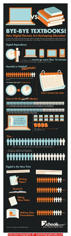Education Infographic 20 - http://infographicality.com/education-infographic-20-2/