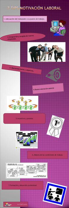 """""""7 Tips Motivación Laboral"""""""