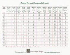 Backing Calculator - all kinds of quilt calculations helps on this ... : quilt backing calculator - Adamdwight.com