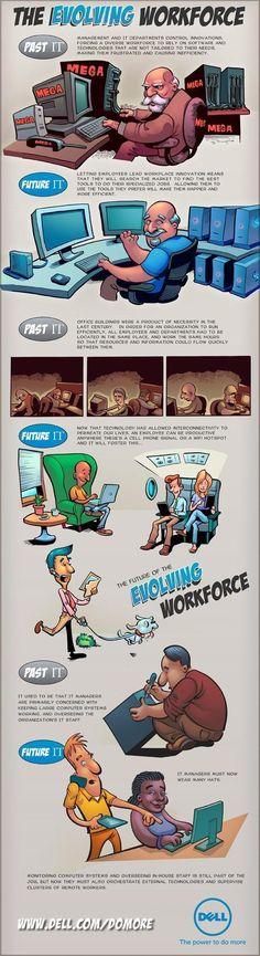 Cómo han cambiado la informática (y nuestro trabajo) #infografia #infographic #humor