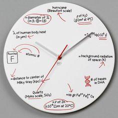 Un reloj solo para matemáticos...