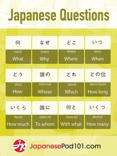 Question words in Japanese. Totally FREE Japanese lessons on… – Different kinds of natural tea Free Japanese Lessons, Basic Japanese Words, Japanese Language Lessons, Japanese Language Proficiency Test, Japanese Phrases, Study Japanese, Korean Language, Learning Japanese, Learn Japanese Beginner